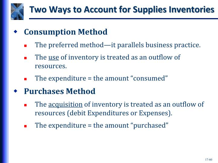 Two Ways to Account for Supplies Inventories