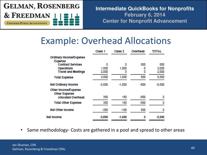 Example: Overhead Allocations