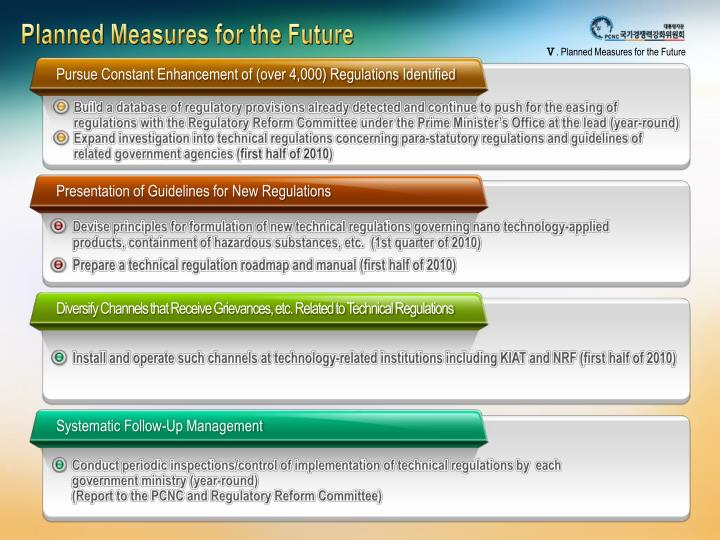 Planned Measures for the Future
