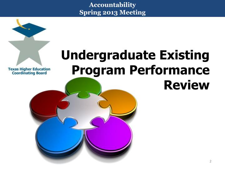 Undergraduate existing program performance review