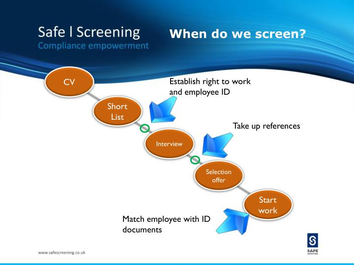 When do we screen?