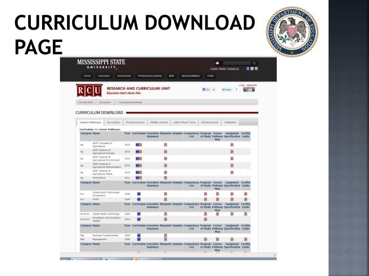 Curriculum Download page
