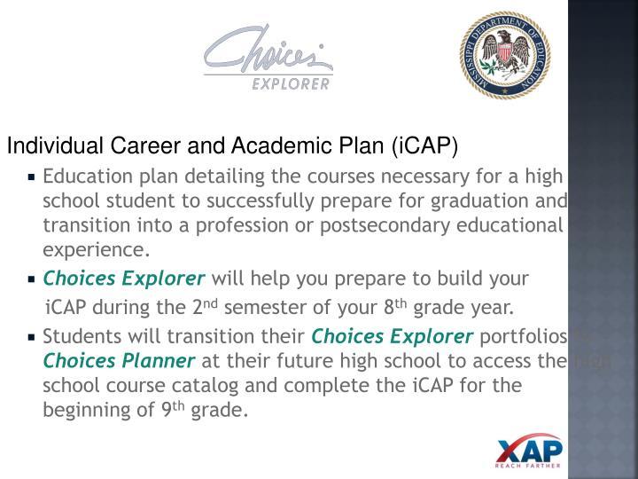 Individual Career and Academic Plan (