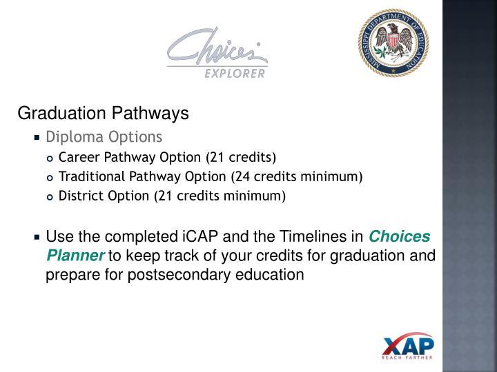Graduation Pathways