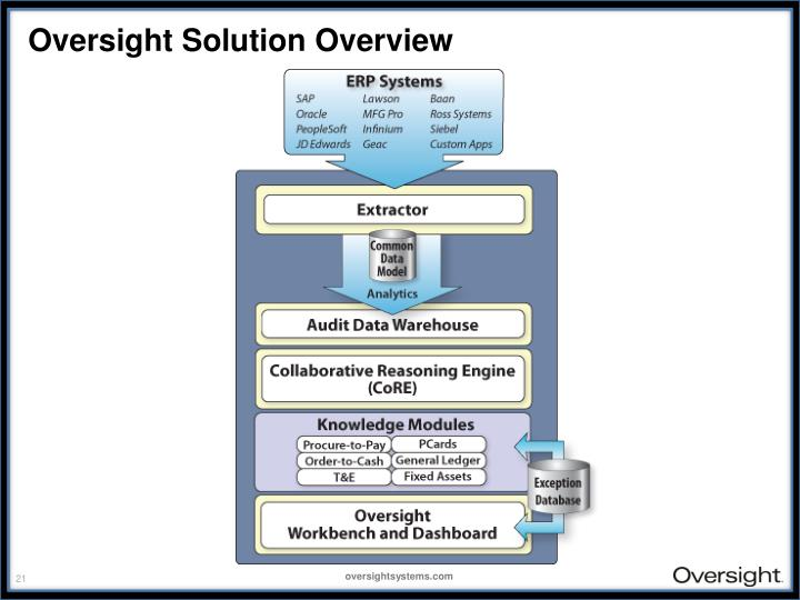 Oversight Solution Overview