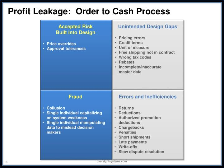 Profit Leakage:  Order to Cash Process