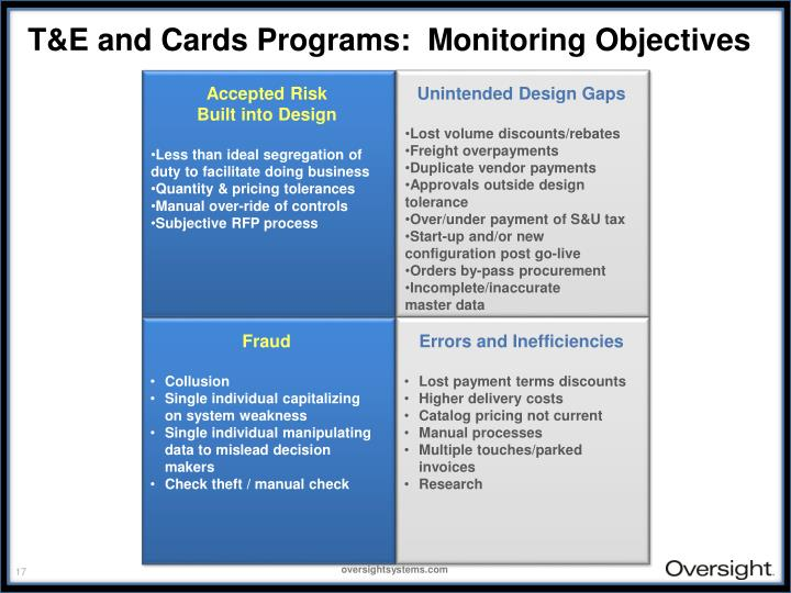 T&E and Cards Programs:  Monitoring Objectives