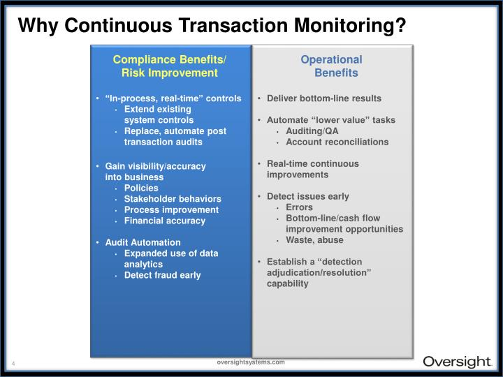 Why Continuous Transaction Monitoring?
