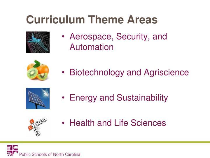 Curriculum Theme Areas