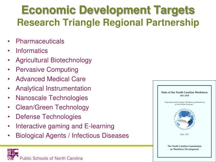 Economic Development Targets