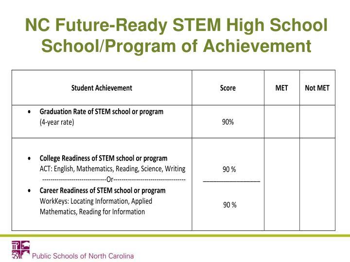 NC Future-Ready STEM High School School/Program of Achievement