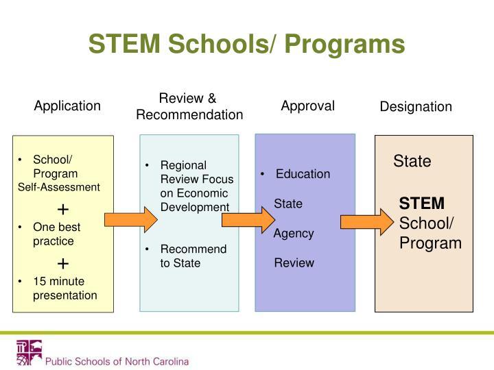 STEM Schools/ Programs