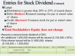 entries for stock dividend continued