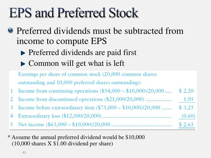 EPS and Preferred Stock