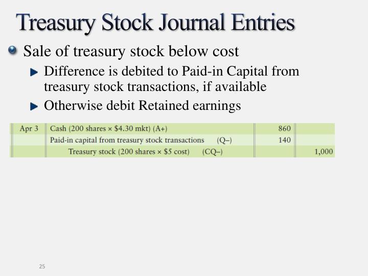 Treasury Stock Journal Entries