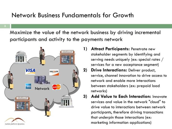 Network Business Fundamentals for Growth