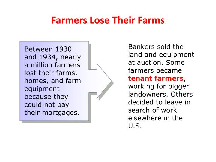Farmers Lose Their Farms