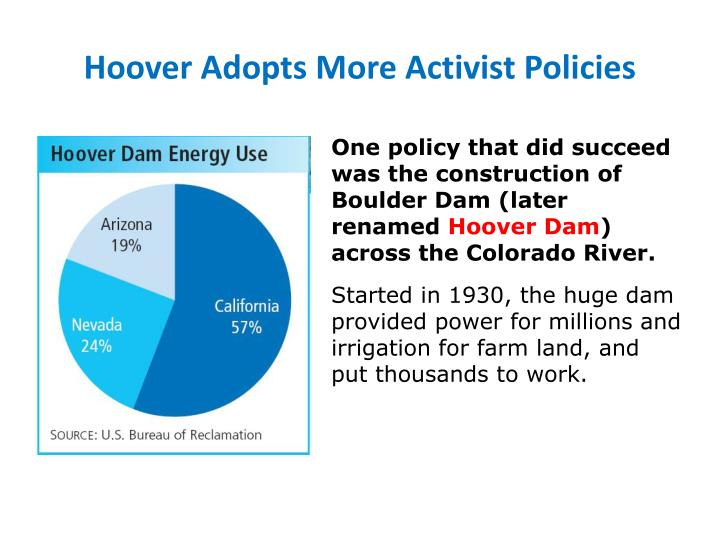 Hoover Adopts More Activist Policies