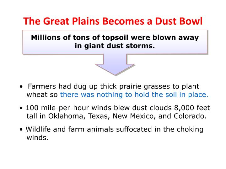The Great Plains Becomes a Dust Bowl
