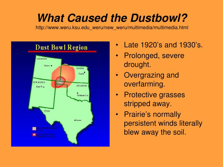 What Caused the Dustbowl?