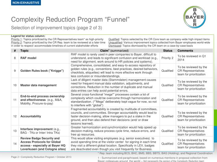 Complexity reduction program funnel1