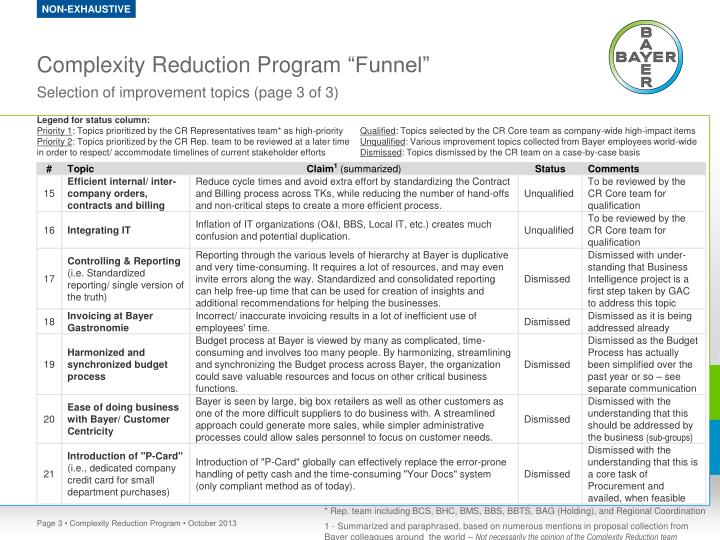 Complexity reduction program funnel2