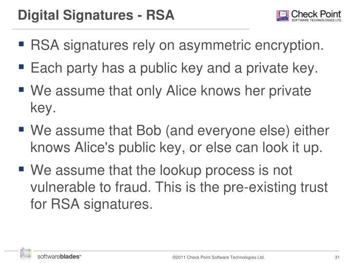 Digital Signatures - RSA
