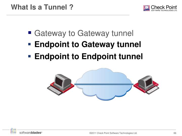 What Is a Tunnel ?