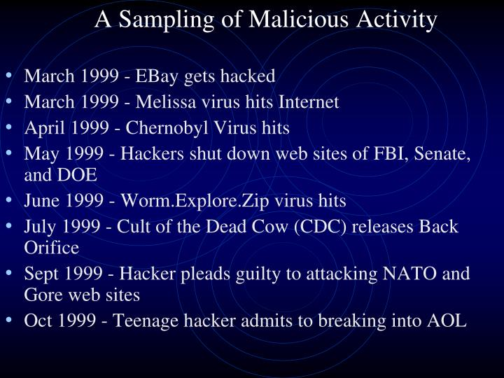 A Sampling of Malicious Activity