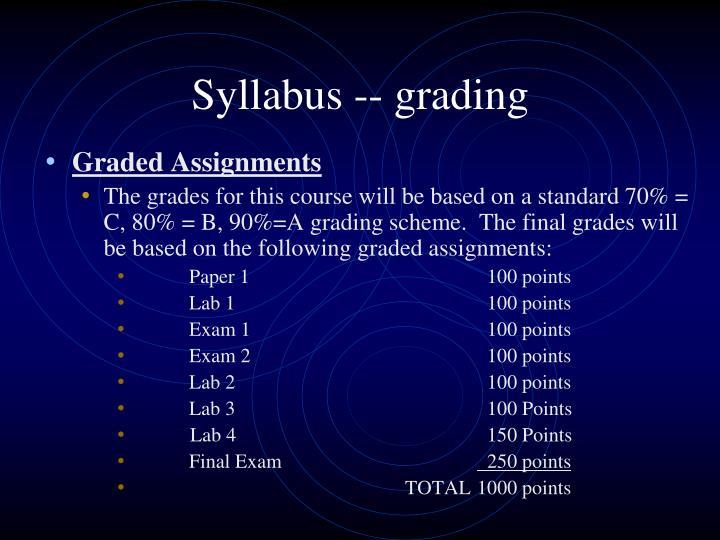Syllabus -- grading
