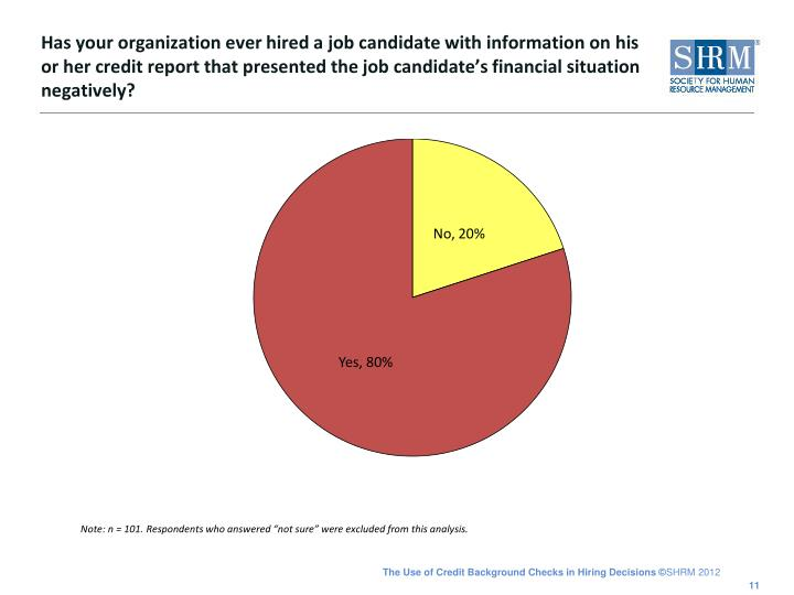 Has your organization ever hired a job candidate with information on