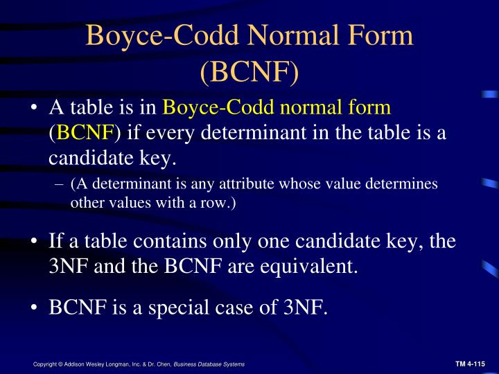 Boyce-Codd Normal Form (BCNF)