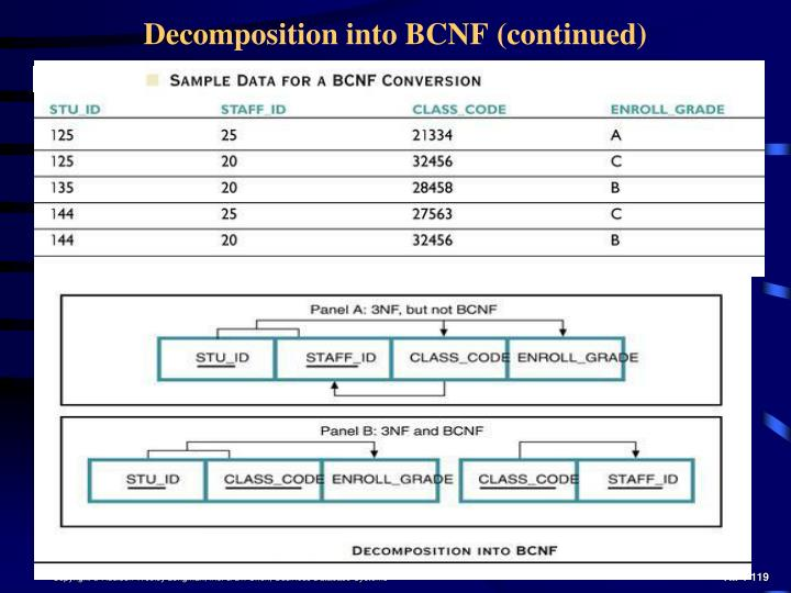 Decomposition into BCNF (continued)