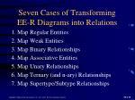 seven cases of transforming ee r diagrams into relations
