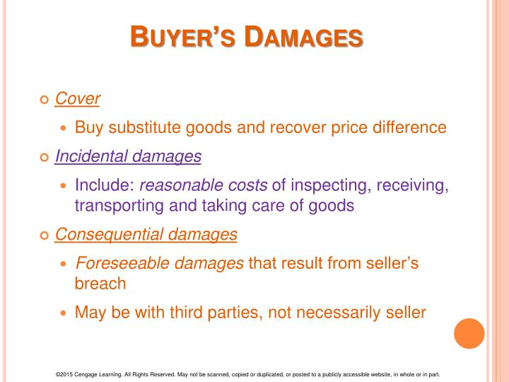 Buyer's Damages