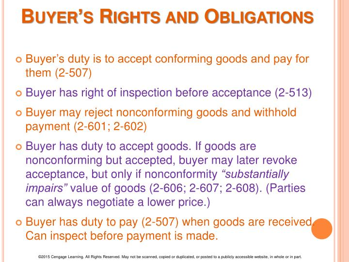 Buyer's Rights and Obligations