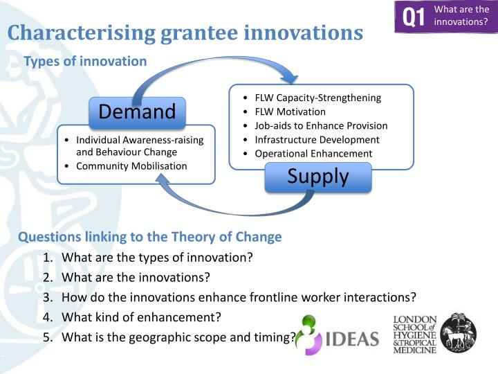 Characterising grantee innovations