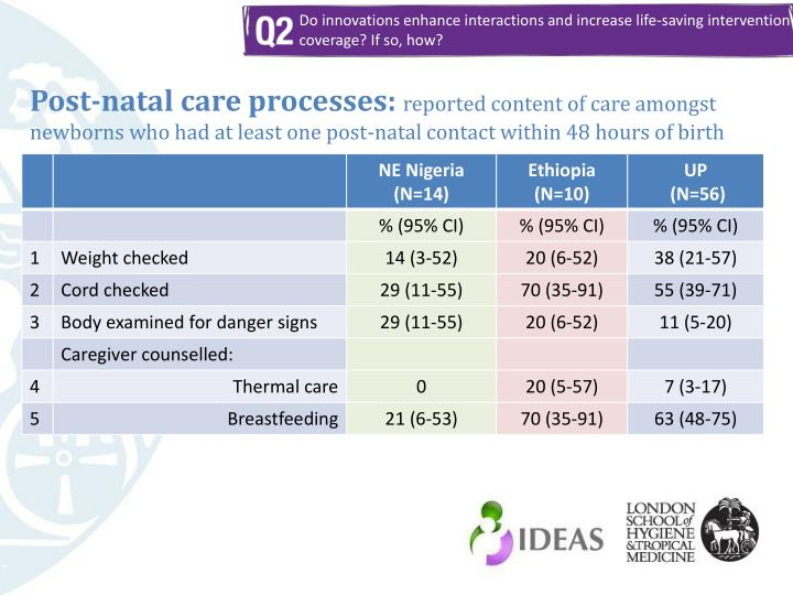 Post-natal care processes: