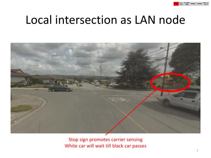 Local intersection as LAN node
