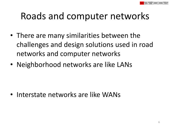 Roads and computer networks