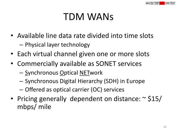 TDM WANs