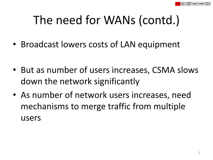 The need for WANs (contd.)