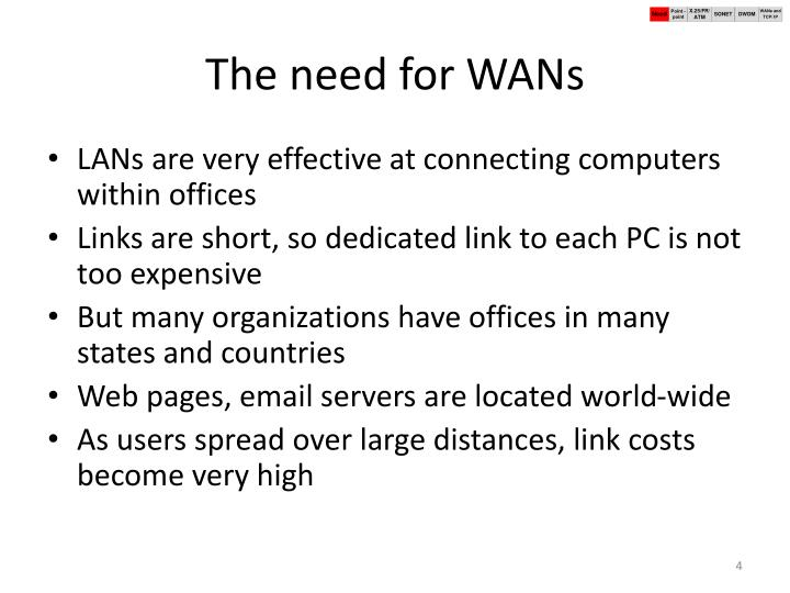 The need for WANs