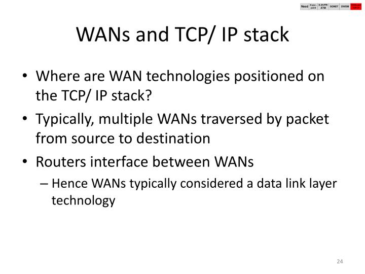 WANs and TCP/ IP stack