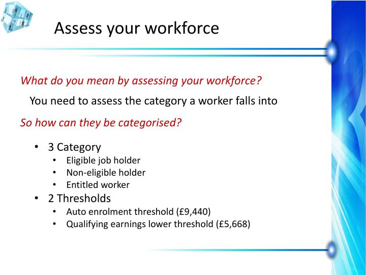 Assess your workforce