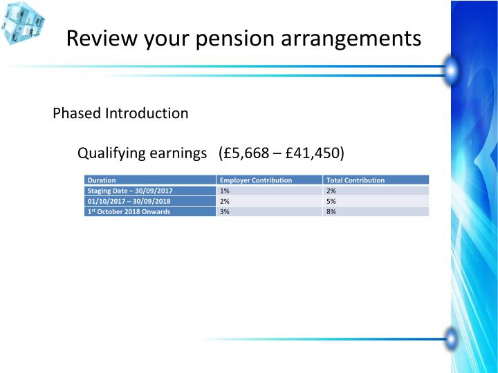 Review your pension arrangements
