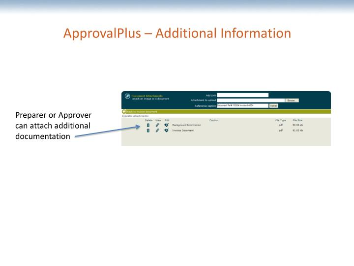 ApprovalPlus – Additional Information