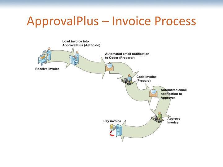 ApprovalPlus – Invoice Process