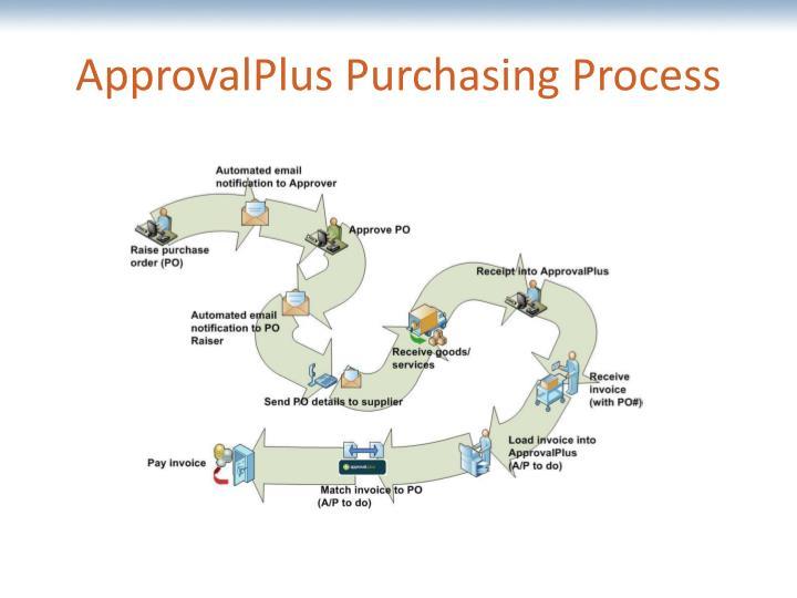 ApprovalPlus Purchasing Process