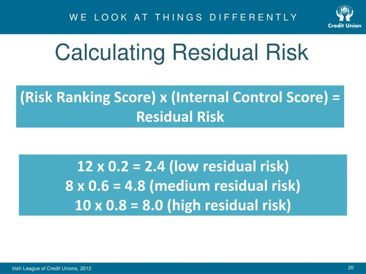 Calculating Residual Risk